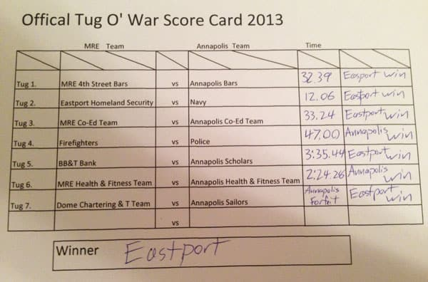 2013 Eastport Tug of War scorecard