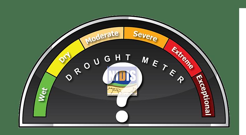 U.S. drought meter