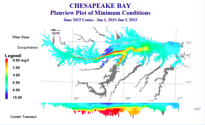 Chesapeake Bay dead zone (oxygen) report