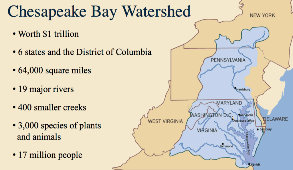 Chesapeake Bay Watershed map