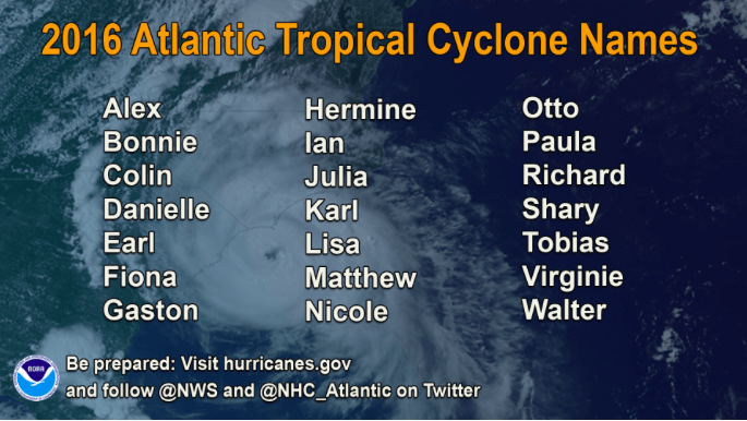 2016 Hurricane Season Atlantic names