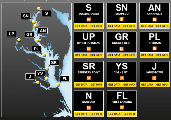 Chesapeake Bay buoy information